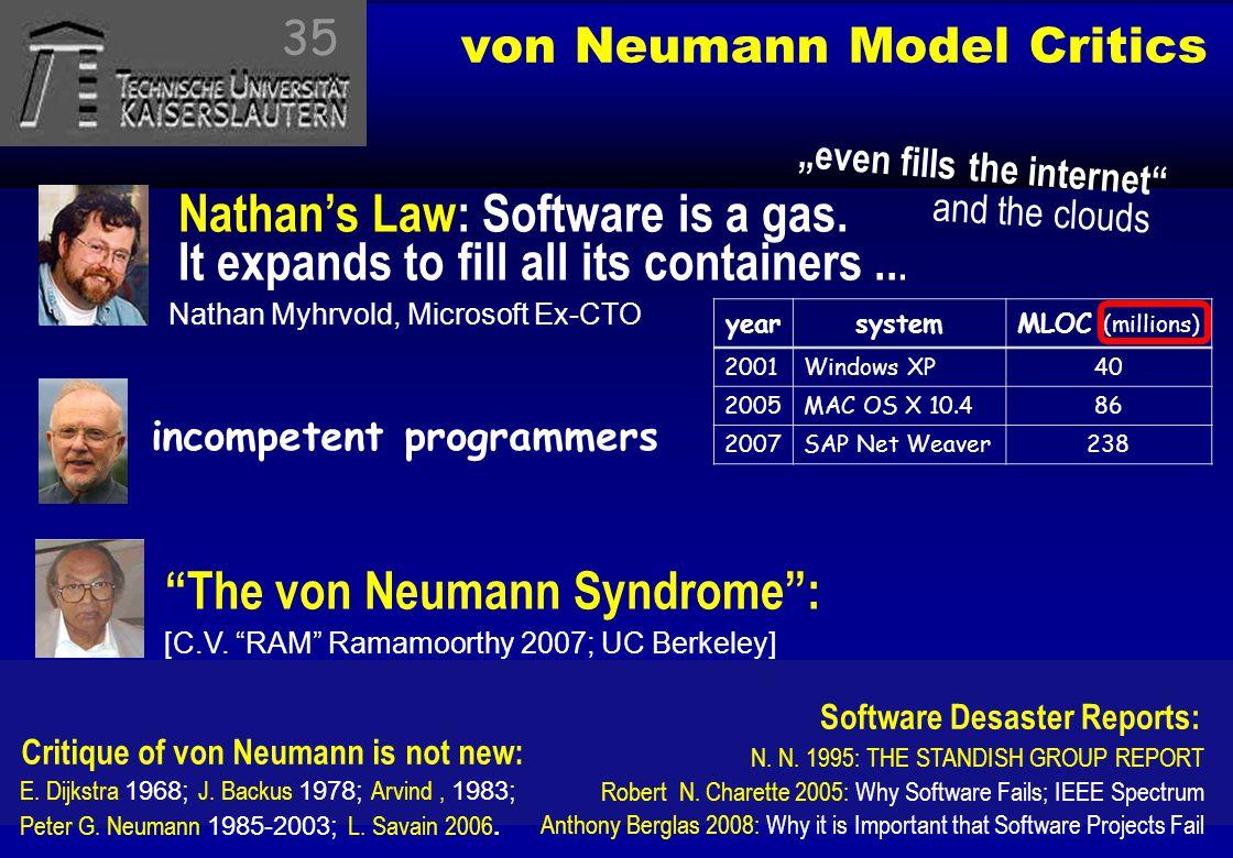 © 2010, reiner@hartenstein.de http://hartenstein.de TU Kaiserslautern 2011, © 2011 reiner@hartenstein.de von Neumann Model Critics 35 The von Neumann Syndrome : [C.V.