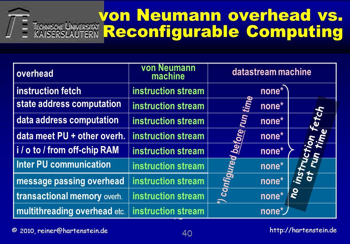 © 2010, reiner@hartenstein.de http://hartenstein.de TU Kaiserslautern 40 von Neumann overhead vs.