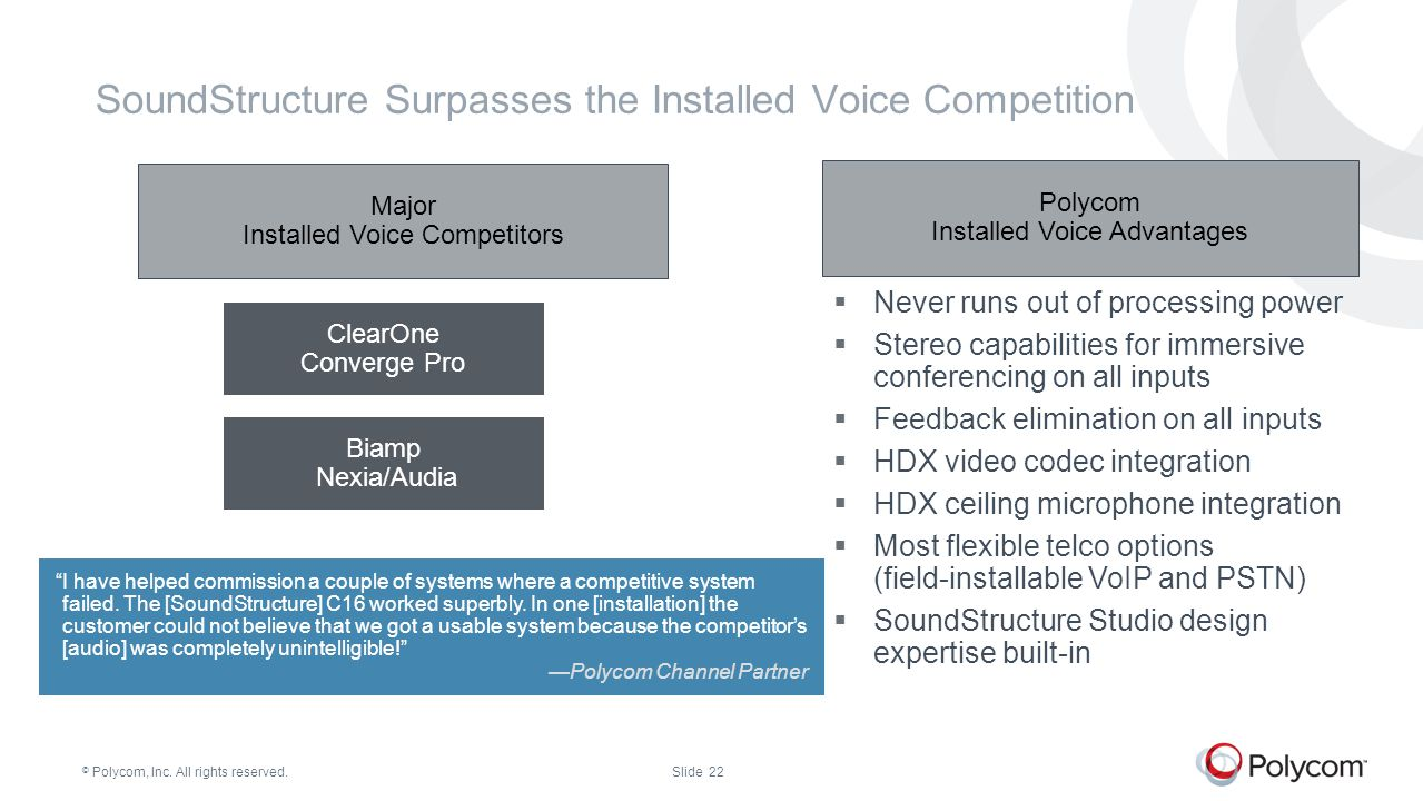 © Polycom, Inc. All rights reserved.Slide 22 SoundStructure Surpasses the Installed Voice Competition ClearOne Converge Pro Biamp Nexia/Audia Major In