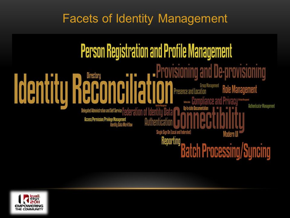 Facets of Identity Management