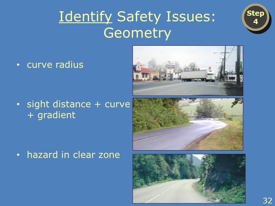 curve radius sight distance + curve + gradient hazard in clear zone Identify Safety Issues: Geometry Step 4 Step 4 32
