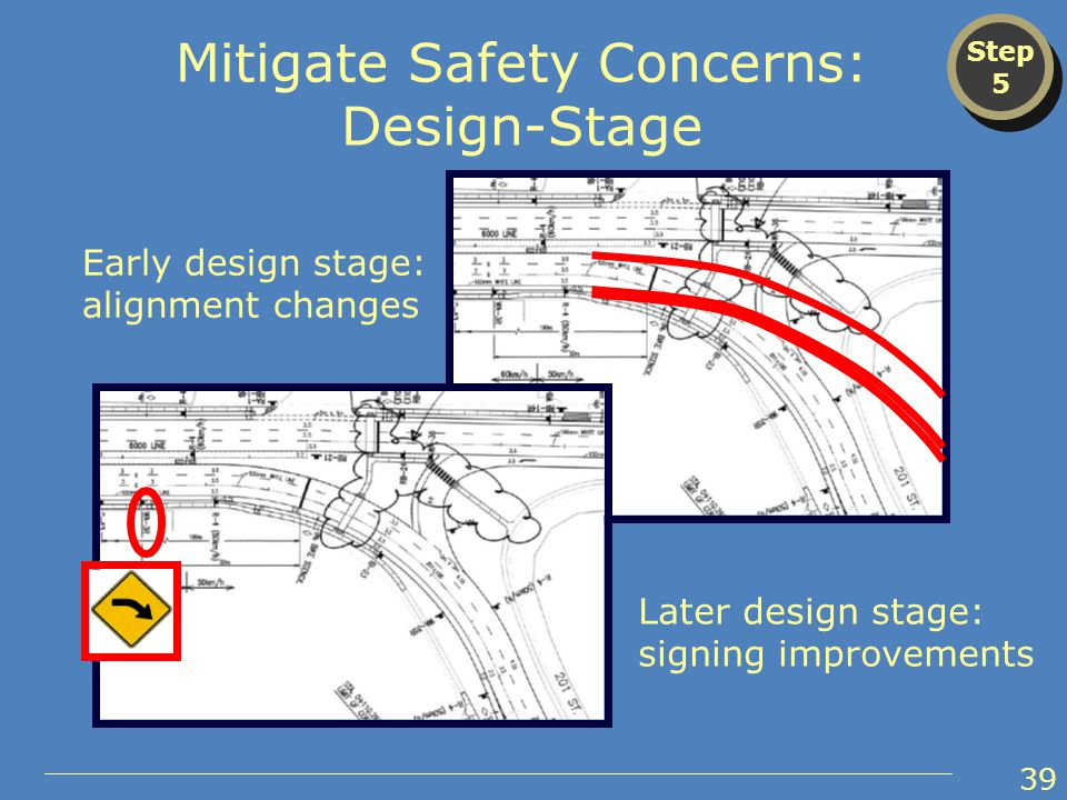 Early design stage: alignment changes Later design stage: signing improvements Step 5 Step 5 Mitigate Safety Concerns: Design-Stage 39