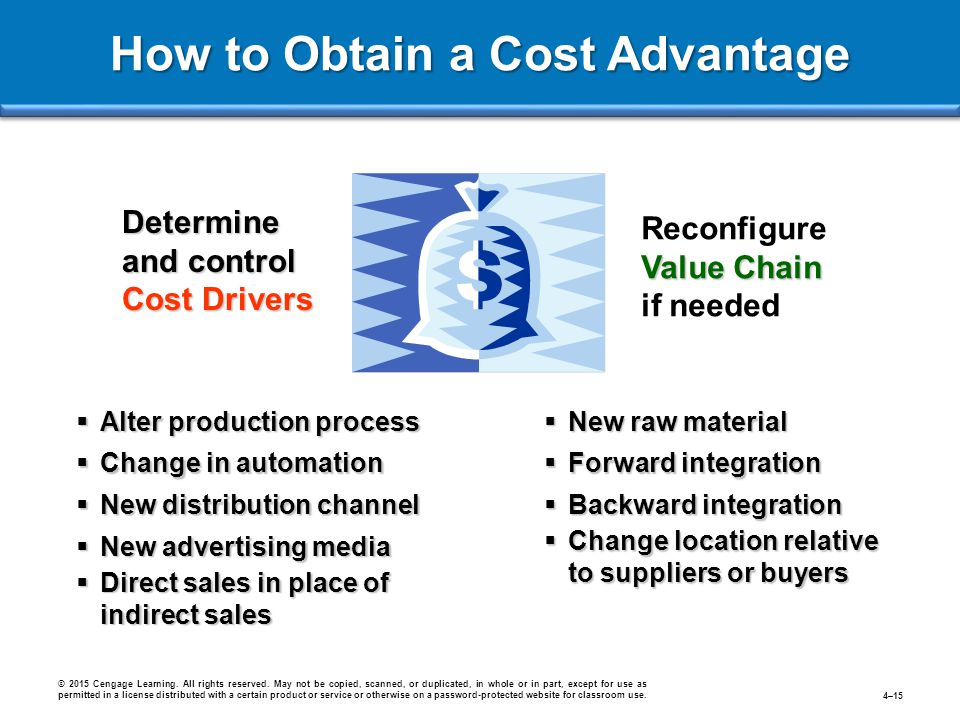 How to Obtain a Cost Advantage © 2015 Cengage Learning. All rights reserved. May not be copied, scanned, or duplicated, in whole or in part, except fo