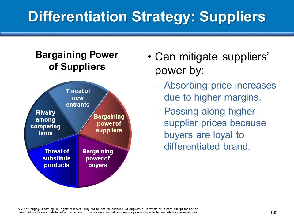 Differentiation Strategy: Suppliers © 2015 Cengage Learning. All rights reserved. May not be copied, scanned, or duplicated, in whole or in part, exce
