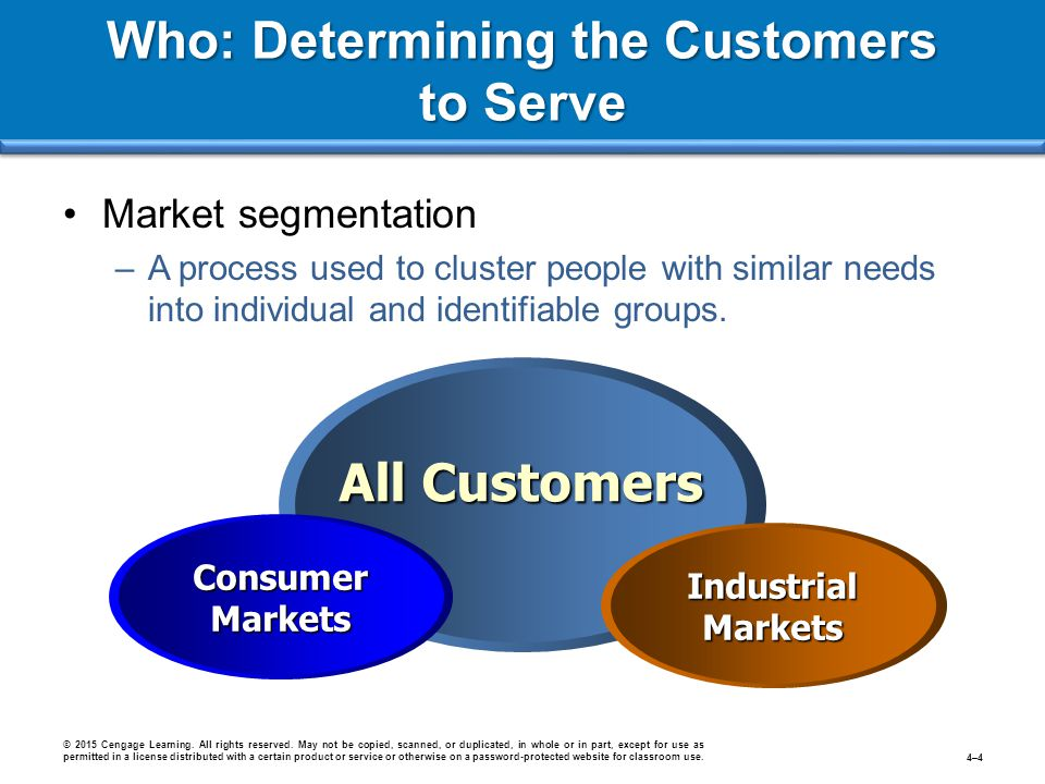 Who: Determining the Customers to Serve Market segmentation –A process used to cluster people with similar needs into individual and identifiable grou