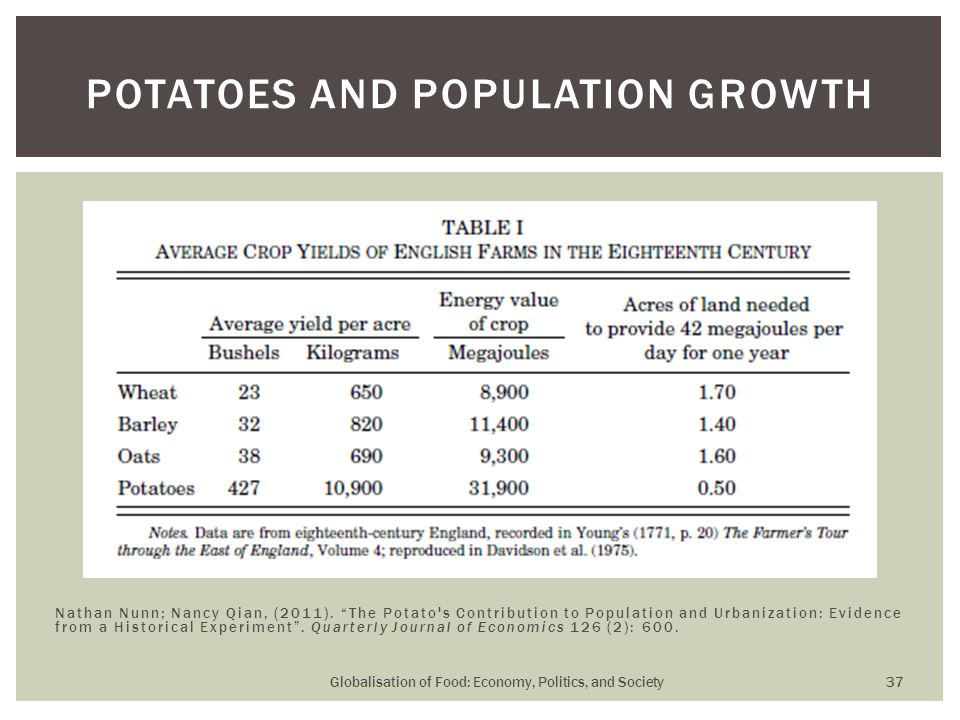 """Nathan Nunn; Nancy Qian, (2011). """"The Potato's Contribution to Population and Urbanization: Evidence from a Historical Experiment"""". Quarterly Journal"""