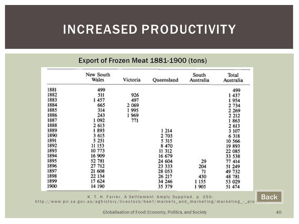 Globalisation of Food: Economy, Politics, and Society 40 INCREASED PRODUCTIVITY K.