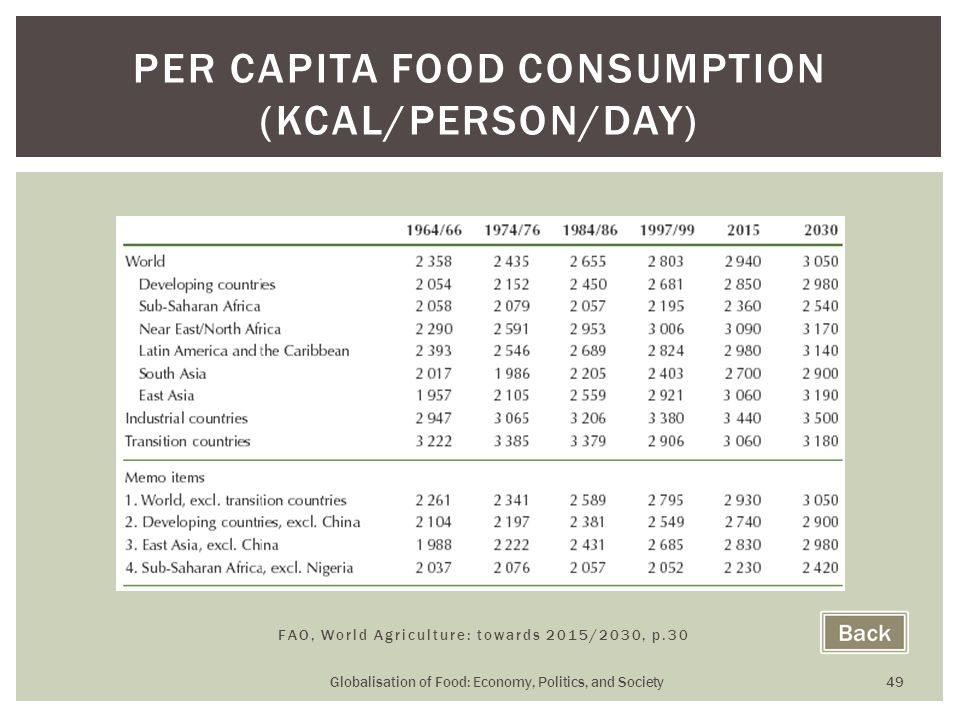 Globalisation of Food: Economy, Politics, and Society 49 PER CAPITA FOOD CONSUMPTION (KCAL/PERSON/DAY) FAO, World Agriculture: towards 2015/2030, p.30