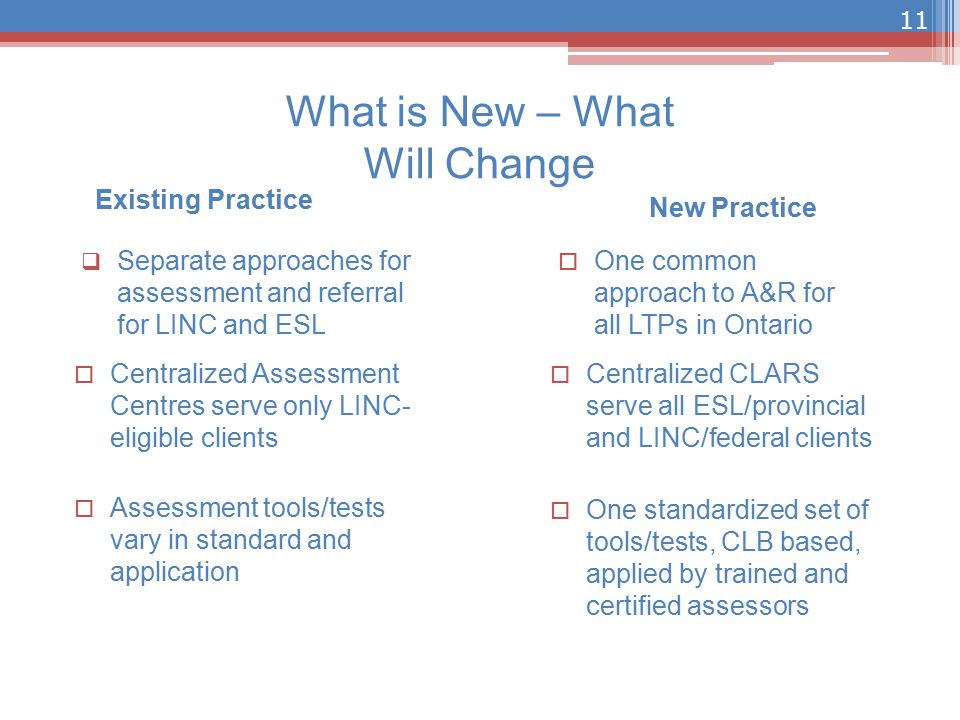 What is New – What Will Change Existing Practice  Separate approaches for assessment and referral for LINC and ESL  Centralized Assessment Centres serve only LINC- eligible clients  Assessment tools/tests vary in standard and application New Practice  One common approach to A&R for all LTPs in Ontario  Centralized CLARS serve all ESL/provincial and LINC/federal clients  One standardized set of tools/tests, CLB based, applied by trained and certified assessors 11
