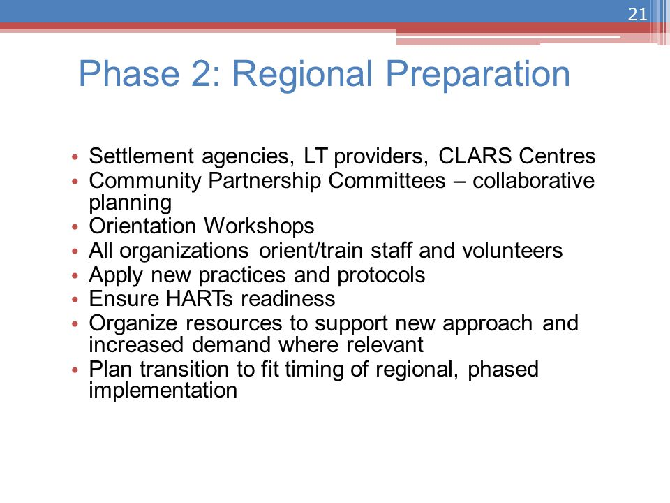 Settlement agencies, LT providers, CLARS Centres Community Partnership Committees – collaborative planning Orientation Workshops All organizations orient/train staff and volunteers Apply new practices and protocols Ensure HARTs readiness Organize resources to support new approach and increased demand where relevant Plan transition to fit timing of regional, phased implementation Phase 2: Regional Preparation 21