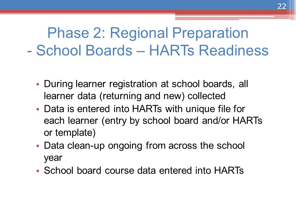 During learner registration at school boards, all learner data (returning and new) collected Data is entered into HARTs with unique file for each learner (entry by school board and/or HARTs or template) Data clean-up ongoing from across the school year School board course data entered into HARTs Phase 2: Regional Preparation - School Boards – HARTs Readiness 22