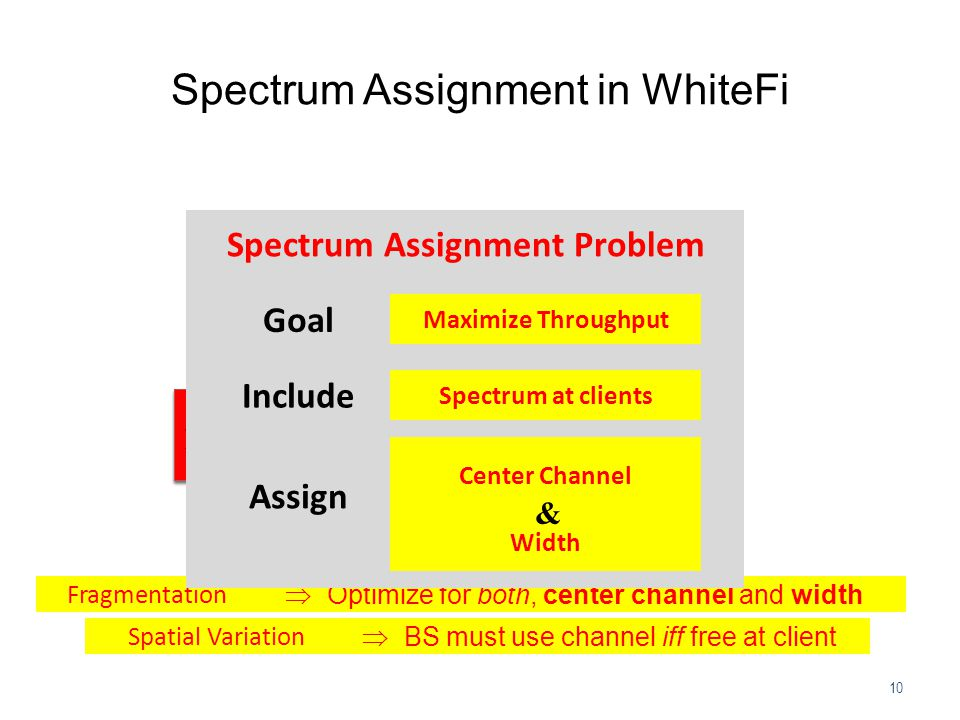 Spectrum Assignment in WhiteFi 10 1 2345 Spatial Variation  BS must use channel iff free at client Fragmentation  Optimize for both, center channel and width 1 2345 Spectrum Assignment Problem Goal Maximize Throughput Include Spectrum at clients Assign Center Channel Width &