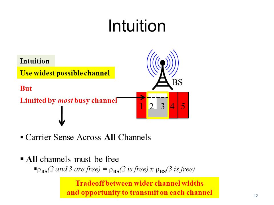 Intuition 12 BS Use widest possible channel Intuition 1 345 2 Limited by most busy channel But  Carrier Sense Across All Channels  All channels must be free  ρ BS (2 and 3 are free) = ρ BS (2 is free) x ρ BS (3 is free) Tradeoff between wider channel widths and opportunity to transmit on each channel