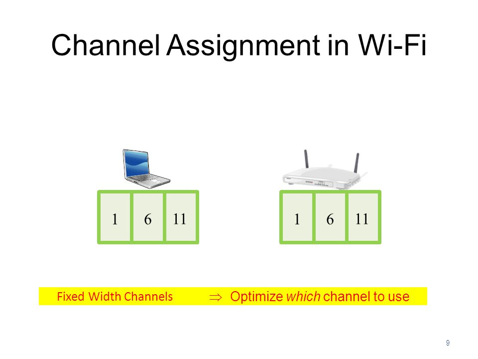 Channel Assignment in Wi-Fi 9 Fixed Width Channels  Optimize which channel to use 16 11 16