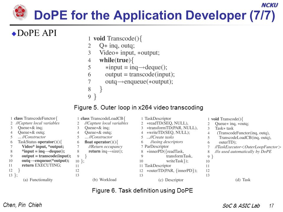 NCKU Chen, Pin Chieh SoC & ASIC Lab 17 DoPE for the Application Developer (7/7)  DoPE API Figure 5.