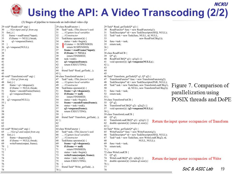 NCKU Chen, Pin Chieh SoC & ASIC Lab 19 Using the API: A Video Transcoding (2/2) aa Figure 7.