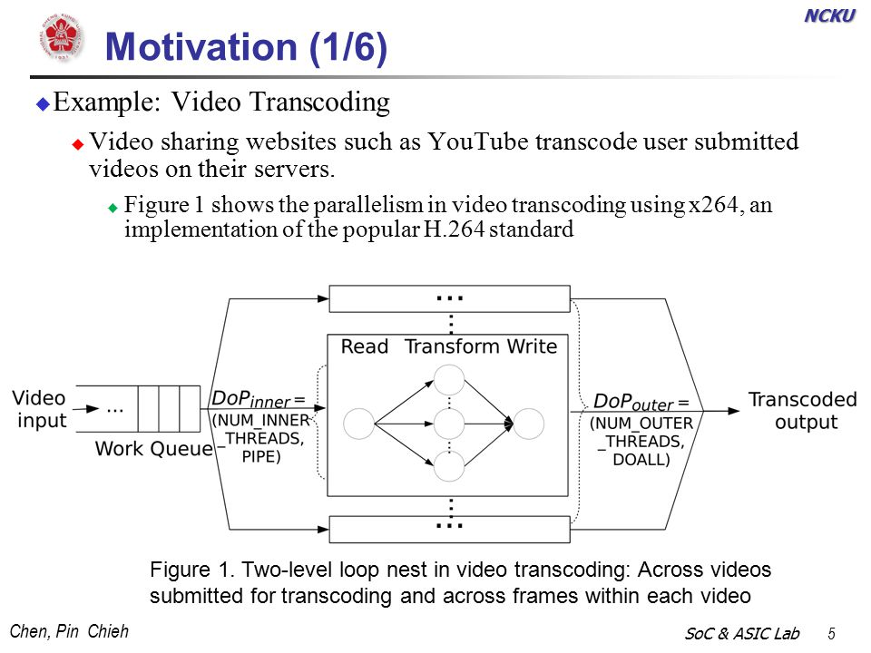 NCKU Chen, Pin Chieh SoC & ASIC Lab 5 Motivation (1/6)  Example: Video Transcoding  Video sharing websites such as YouTube transcode user submitted videos on their servers.