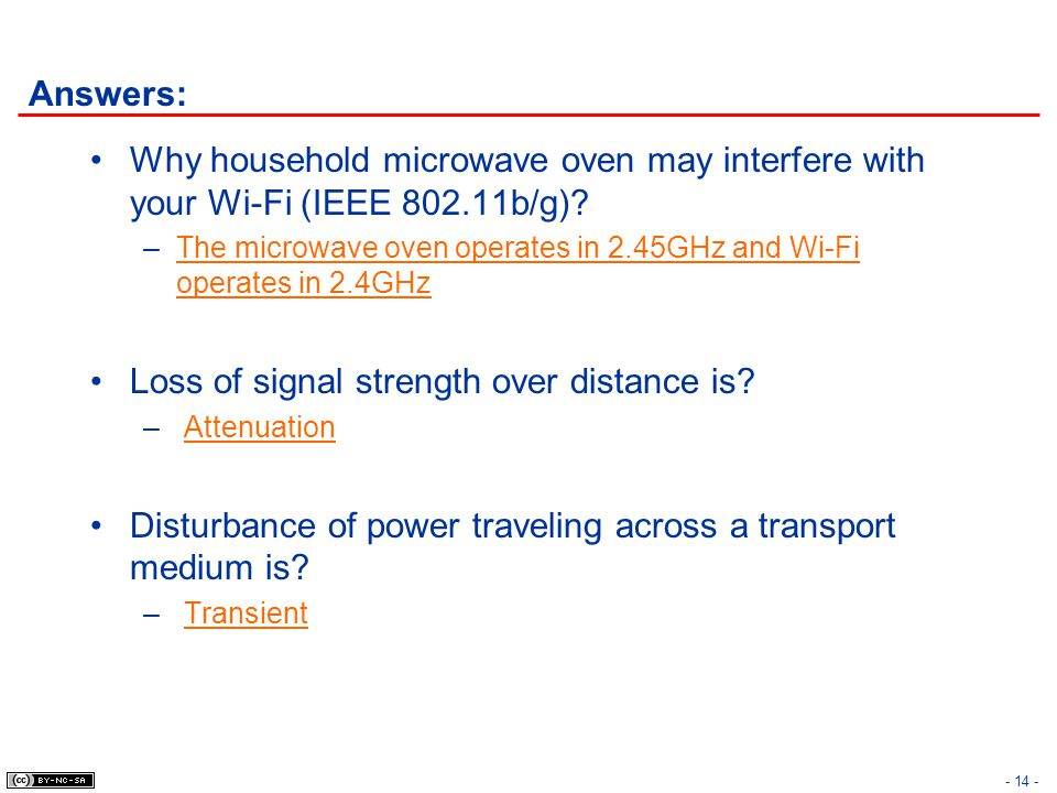 Answers: Why household microwave oven may interfere with your Wi-Fi (IEEE 802.11b/g).