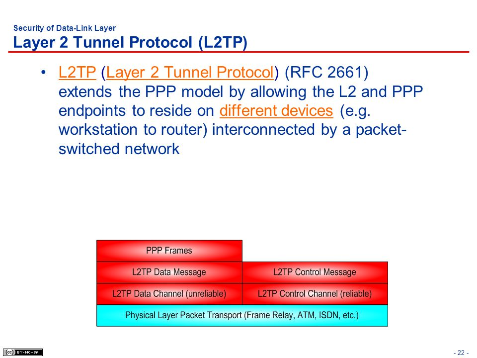 - 22 - Security of Data-Link Layer Layer 2 Tunnel Protocol (L2TP) L2TP (Layer 2 Tunnel Protocol) (RFC 2661) extends the PPP model by allowing the L2 and PPP endpoints to reside on different devices (e.g.