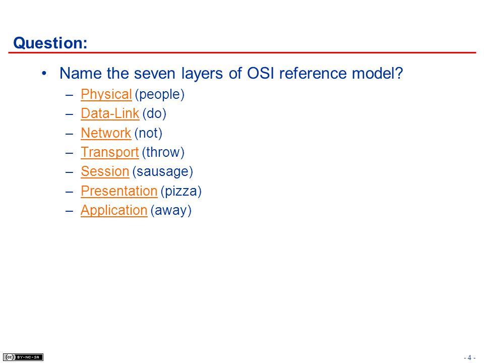 - 25 - Security of Data-Link Layer IEEE 802.11i IEEE 802.11i standard has been ratified on 6/24/2004.