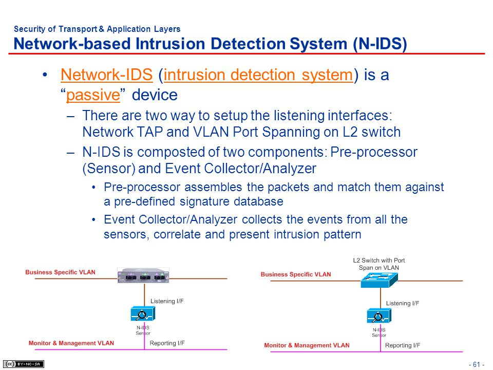 - 61 - Security of Transport & Application Layers Network-based Intrusion Detection System (N-IDS) Network-IDS (intrusion detection system) is a passive device –There are two way to setup the listening interfaces: Network TAP and VLAN Port Spanning on L2 switch –N-IDS is composted of two components: Pre-processor (Sensor) and Event Collector/Analyzer Pre-processor assembles the packets and match them against a pre-defined signature database Event Collector/Analyzer collects the events from all the sensors, correlate and present intrusion pattern