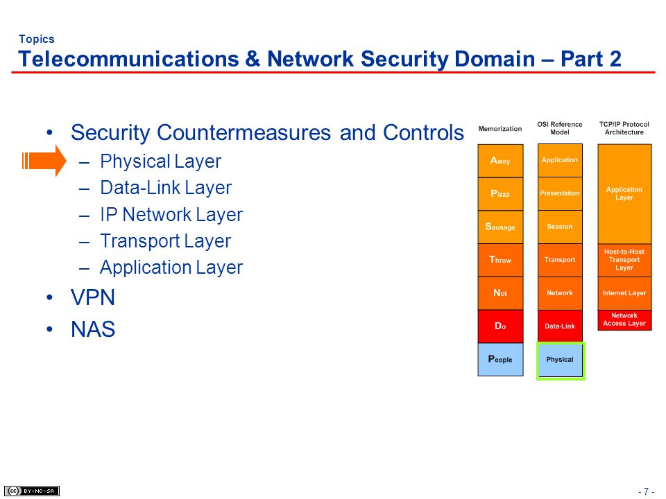 - 48 - Security of Network Layer Security of Network Equipment Time synchronization –Use multiple time sources.