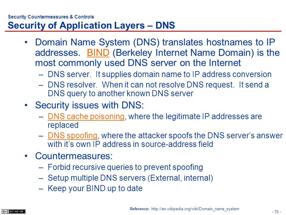 Security Countermeasures & Controls Security of Application Layers – DNS Domain Name System (DNS) translates hostnames to IP addresses.