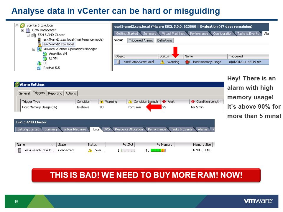15 Analyse data in vCenter can be hard or misguiding Hey.