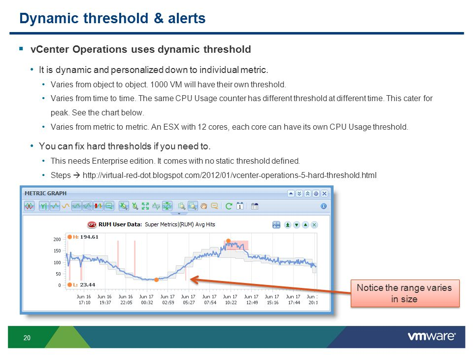 20 Dynamic threshold & alerts  vCenter Operations uses dynamic threshold It is dynamic and personalized down to individual metric.
