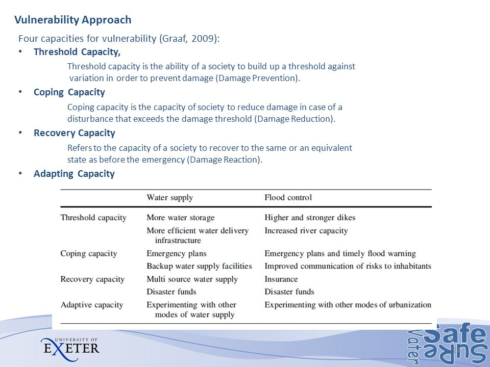 24 Vulnerability Approach Four capacities for vulnerability (Graaf, 2009): Threshold Capacity, Threshold capacity is the ability of a society to build