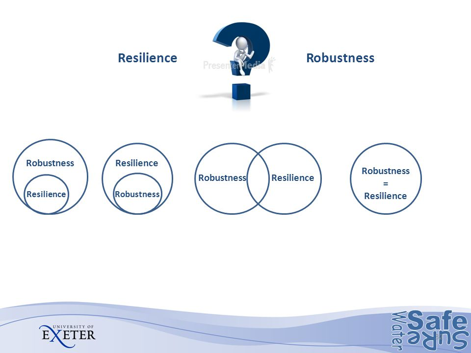 Resilience Robustness Robustness Resilience Robustness Resilience Robustness = Resilience 32