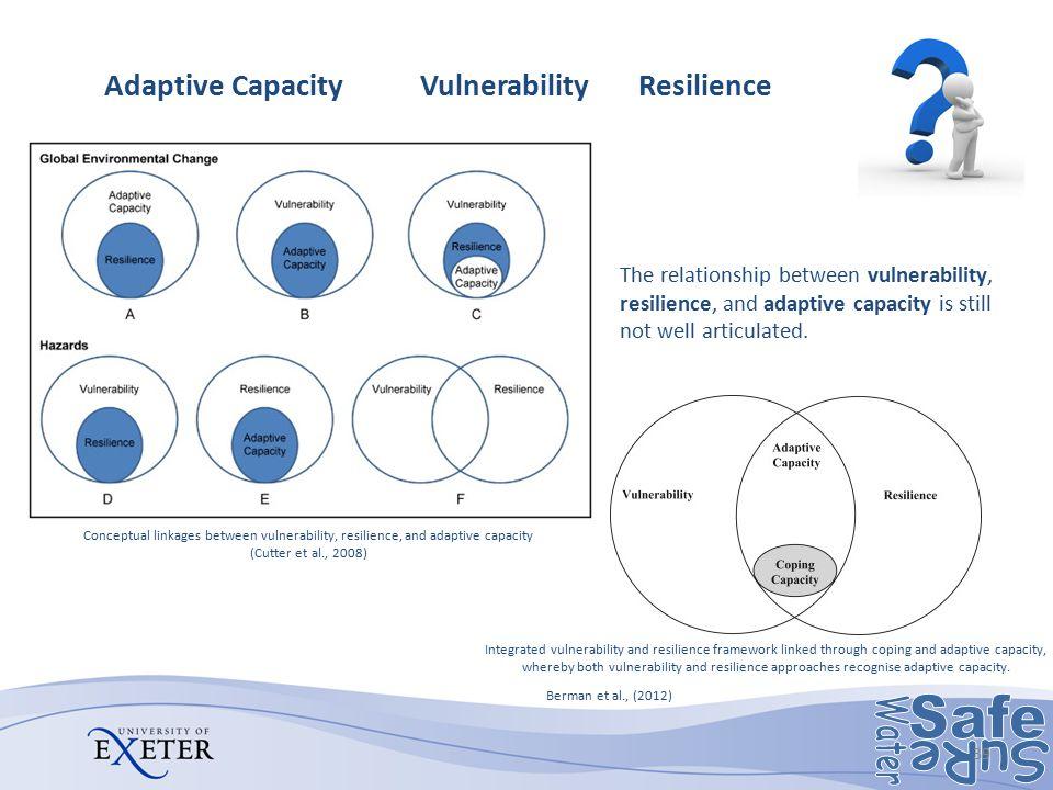 Adaptive CapacityVulnerability Resilience 39 Conceptual linkages between vulnerability, resilience, and adaptive capacity (Cutter et al., 2008) Berman