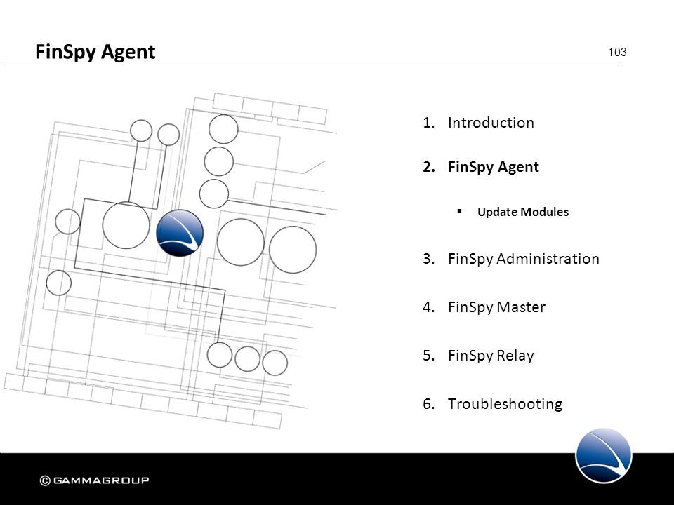 103 FinSpy Agent 1.Introduction 2.FinSpy Agent  Update Modules 3.FinSpy Administration 4.FinSpy Master 5.FinSpy Relay 6.Troubleshooting