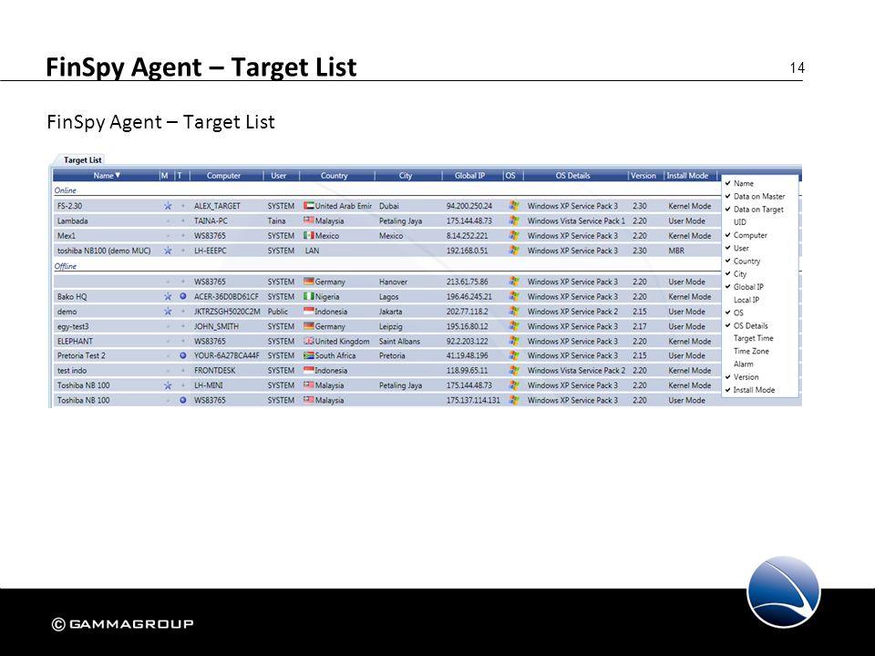 14 FinSpy Agent – Target List