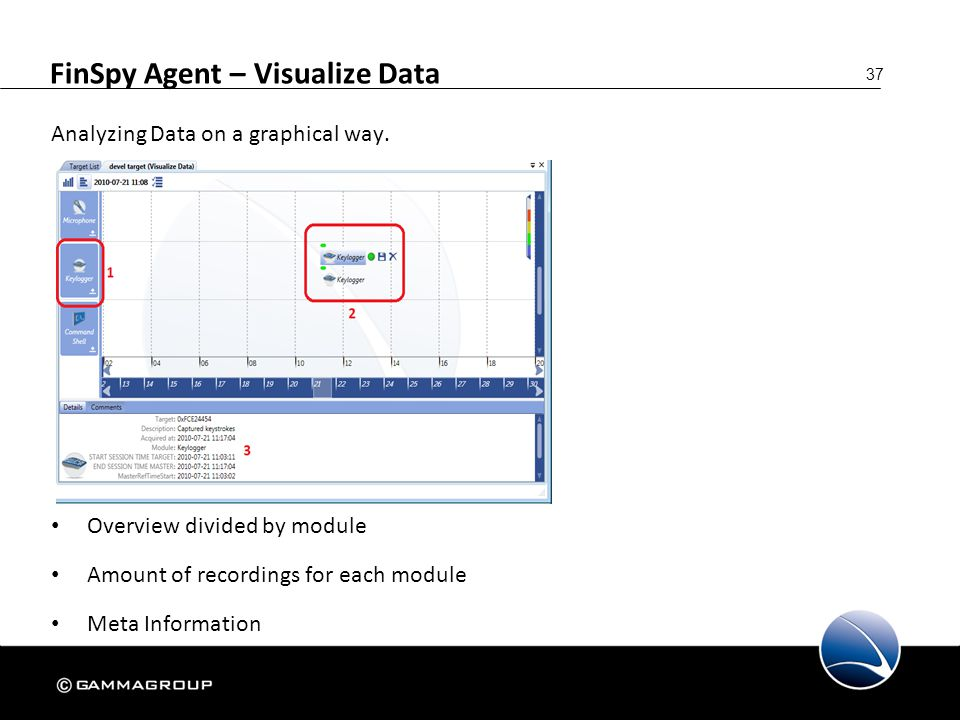37 FinSpy Agent – Visualize Data Analyzing Data on a graphical way. Overview divided by module Amount of recordings for each module Meta Information