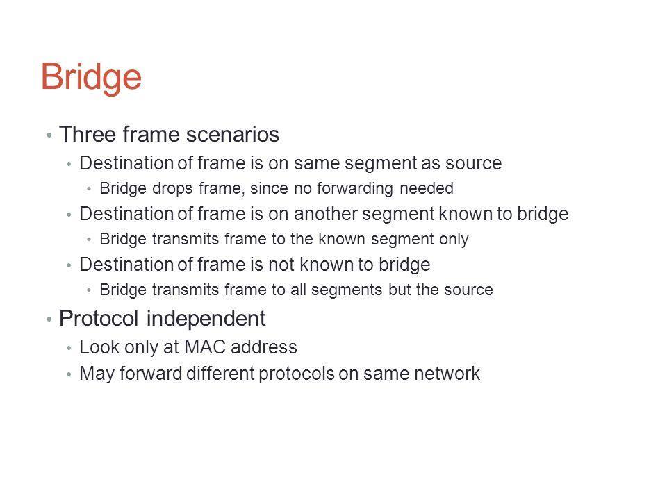 Bridge Three frame scenarios Destination of frame is on same segment as source Bridge drops frame, since no forwarding needed Destination of frame is