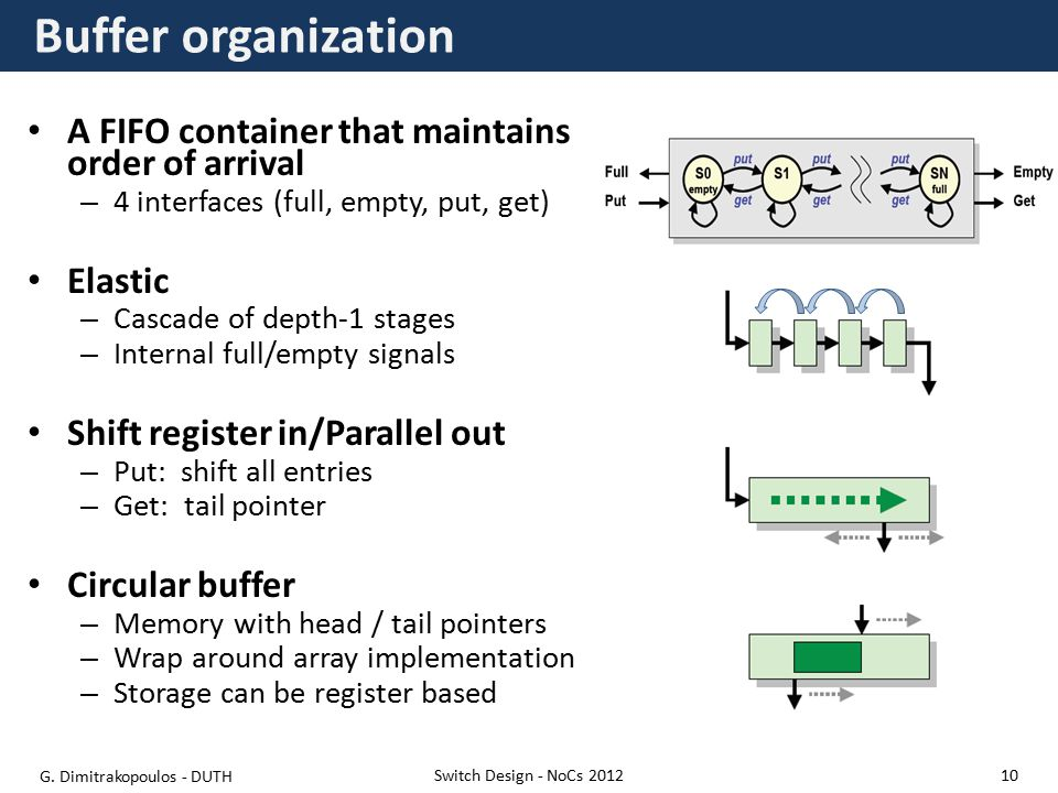 Buffer organization A FIFO container that maintains order of arrival – 4 interfaces (full, empty, put, get) Elastic – Cascade of depth-1 stages – Internal full/empty signals Shift register in/Parallel out – Put: shift all entries – Get: tail pointer Circular buffer – Memory with head / tail pointers – Wrap around array implementation – Storage can be register based Switch Design - NoCs 2012 G.