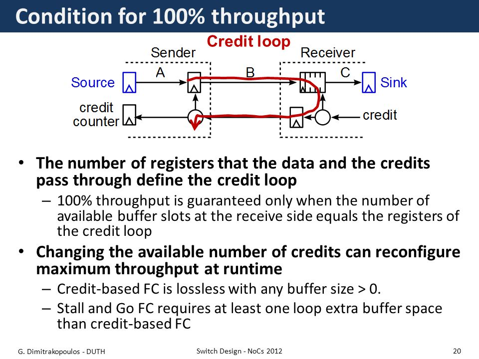 Condition for 100% throughput The number of registers that the data and the credits pass through define the credit loop – 100% throughput is guaranteed only when the number of available buffer slots at the receive side equals the registers of the credit loop Changing the available number of credits can reconfigure maximum throughput at runtime – Credit-based FC is lossless with any buffer size > 0.