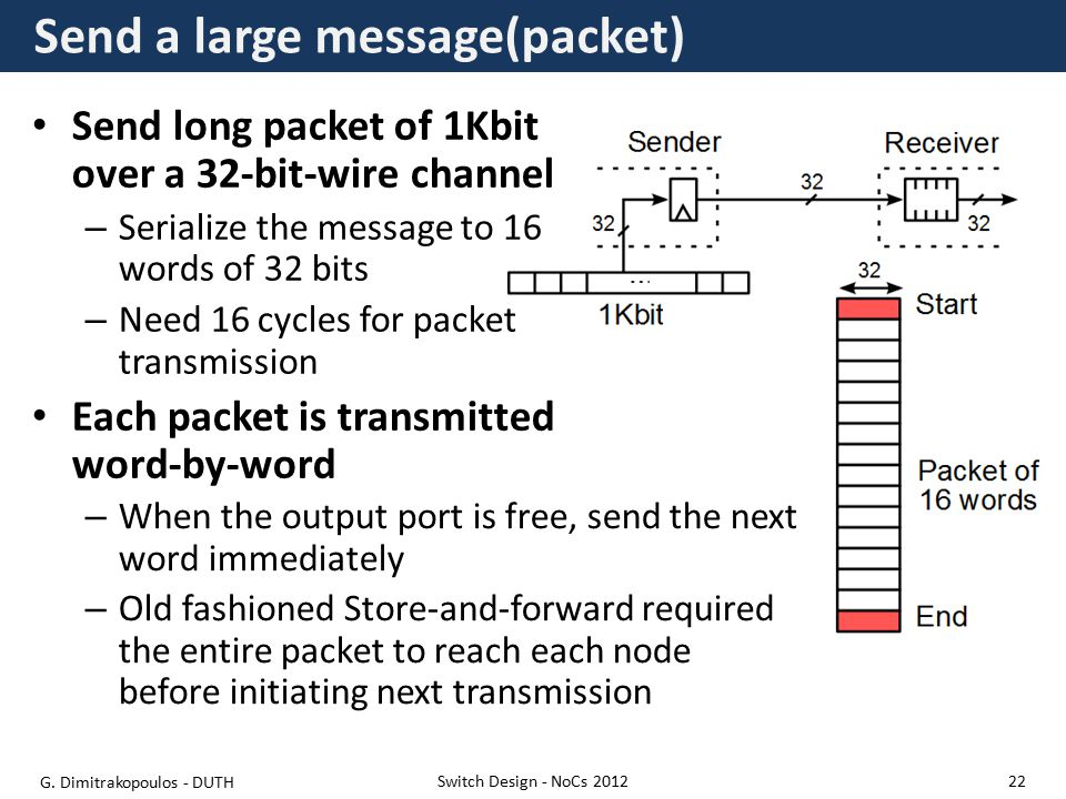 Send a large message(packet) Send long packet of 1Kbit over a 32-bit-wire channel – Serialize the message to 16 words of 32 bits – Need 16 cycles for packet transmission Each packet is transmitted word-by-word Switch Design - NoCs 2012 – When the output port is free, send the next word immediately – Old fashioned Store-and-forward required the entire packet to reach each node before initiating next transmission G.
