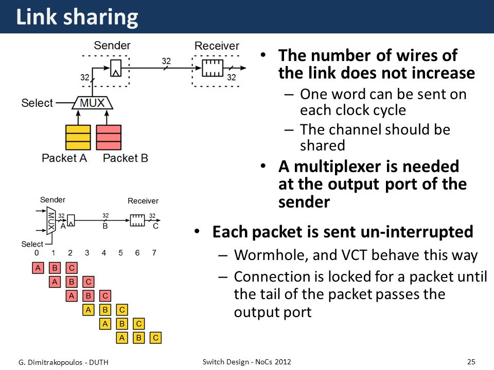 Link sharing The number of wires of the link does not increase – One word can be sent on each clock cycle – The channel should be shared A multiplexer is needed at the output port of the sender Switch Design - NoCs 2012 Each packet is sent un-interrupted – Wormhole, and VCT behave this way – Connection is locked for a packet until the tail of the packet passes the output port G.