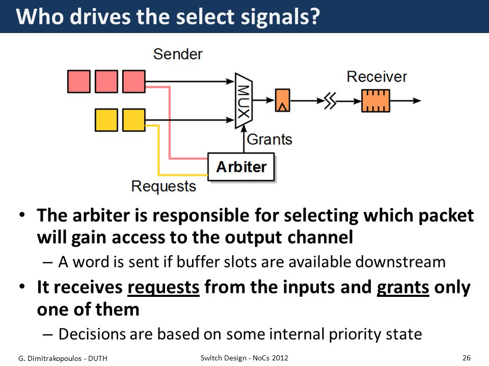 Who drives the select signals.