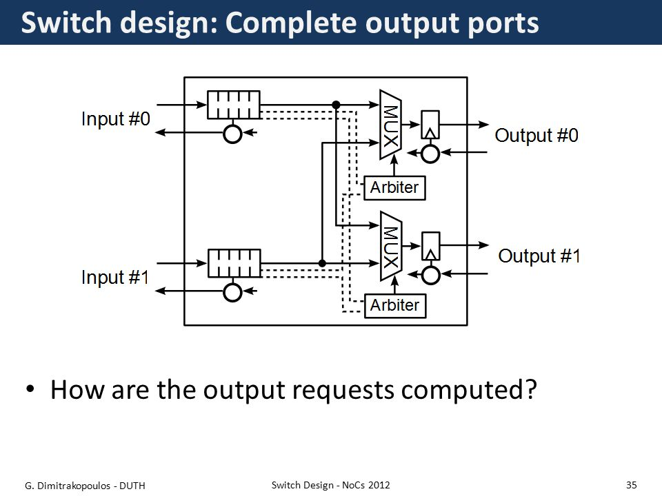 Switch design: Complete output ports Switch Design - NoCs 2012 How are the output requests computed.