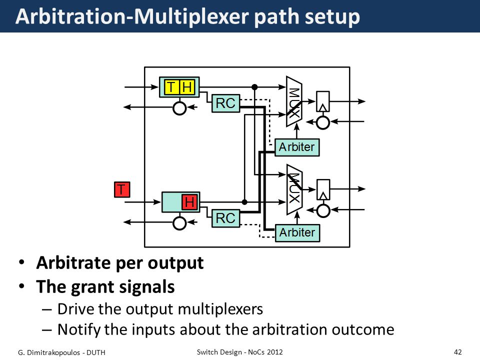Arbitration-Multiplexer path setup Switch Design - NoCs 2012 Arbitrate per output The grant signals – Drive the output multiplexers – Notify the inputs about the arbitration outcome G.