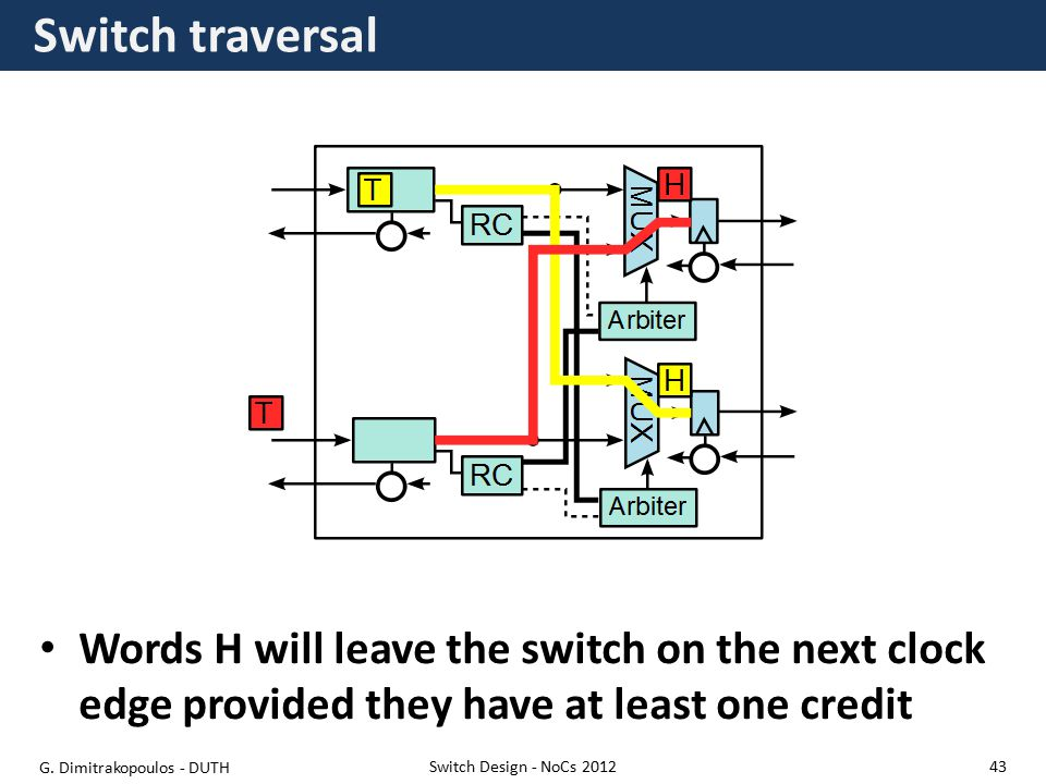 Switch traversal Switch Design - NoCs 2012 Words H will leave the switch on the next clock edge provided they have at least one credit G.