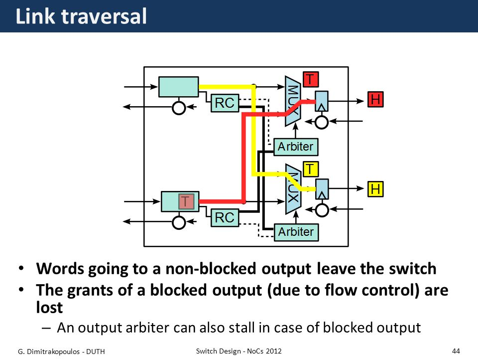 Link traversal Switch Design - NoCs 2012 Words going to a non-blocked output leave the switch The grants of a blocked output (due to flow control) are lost – An output arbiter can also stall in case of blocked output G.