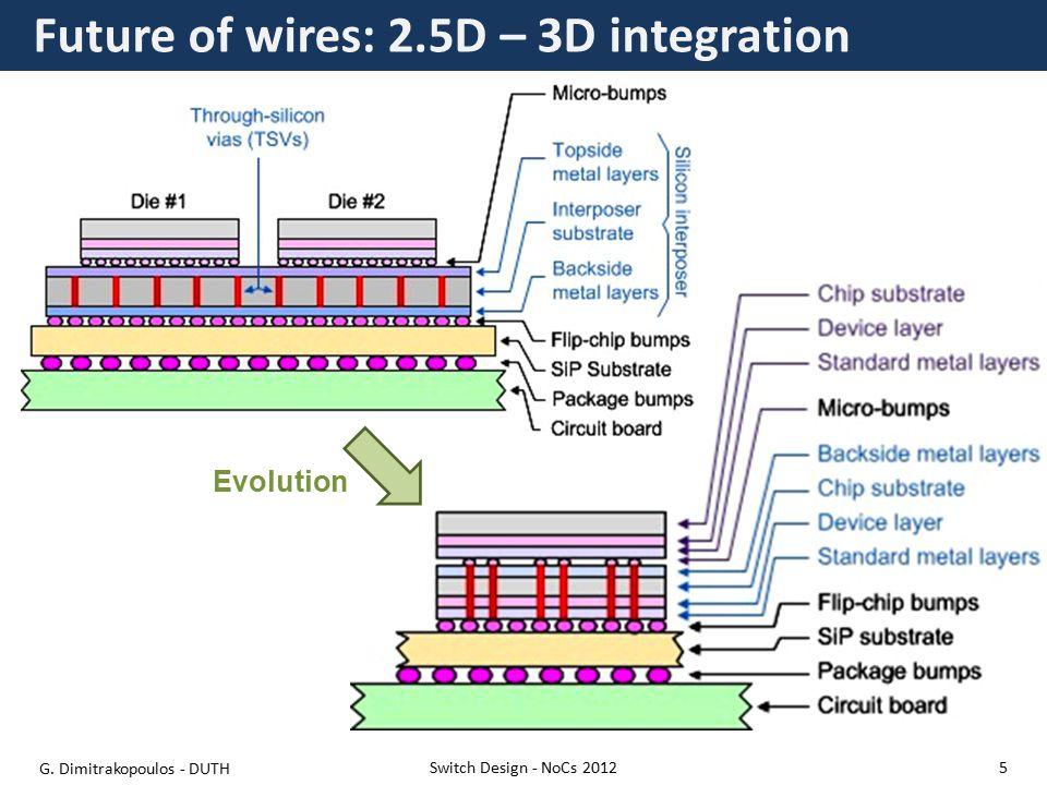Future of wires: 2.5D – 3D integration Switch Design - NoCs 2012 Evolution G.