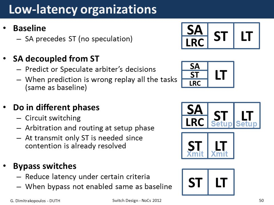 Low-latency organizations Switch Design - NoCs 2012 Baseline – SA precedes ST (no speculation) SA decoupled from ST – Predict or Speculate arbiter's decisions – When prediction is wrong replay all the tasks (same as baseline) Do in different phases – Circuit switching – Arbitration and routing at setup phase – At transmit only ST is needed since contention is already resolved Bypass switches – Reduce latency under certain criteria – When bypass not enabled same as baseline ST Setup Xmit SA LRC LT SA LRC LT ST SA LRC STLT STLT G.