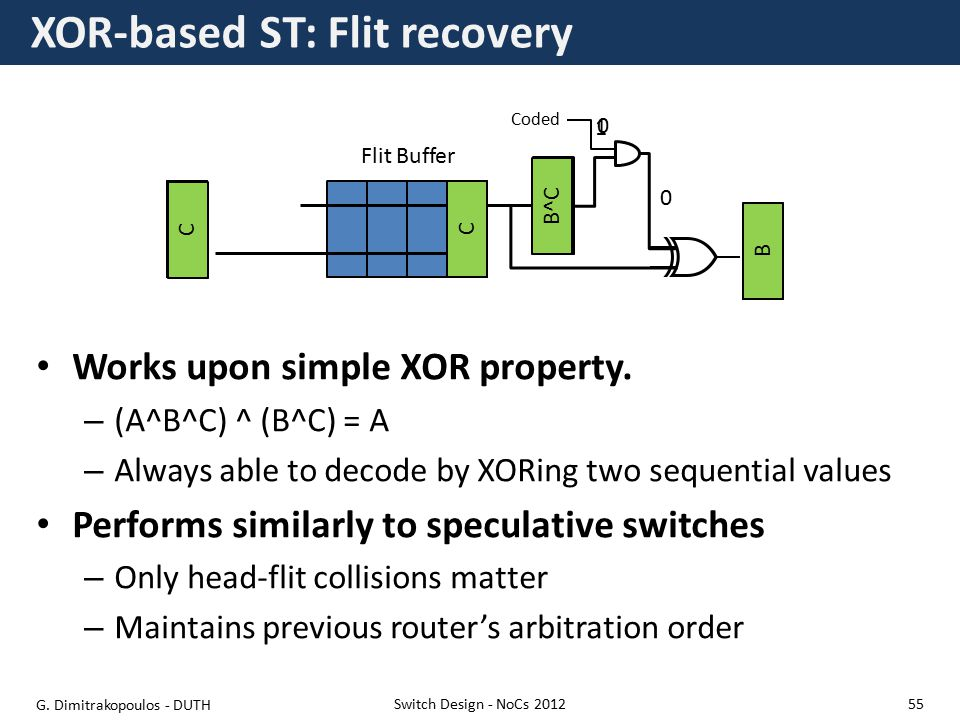 XOR-based ST: Flit recovery Works upon simple XOR property.