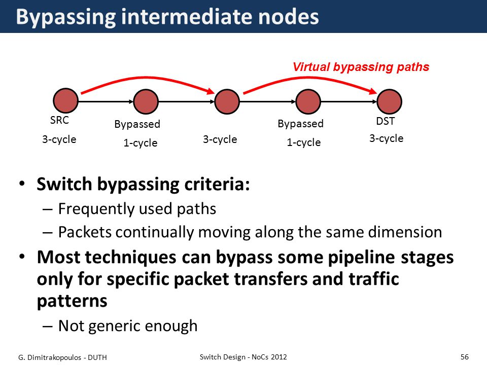Bypassing intermediate nodes Switch bypassing criteria: – Frequently used paths – Packets continually moving along the same dimension Most techniques can bypass some pipeline stages only for specific packet transfers and traffic patterns – Not generic enough Switch Design - NoCs 2012 3-cycle SRC DST 3-cycle Virtual bypassing paths 3-cycle 1-cycle Bypassed 1-cycle Bypassed G.