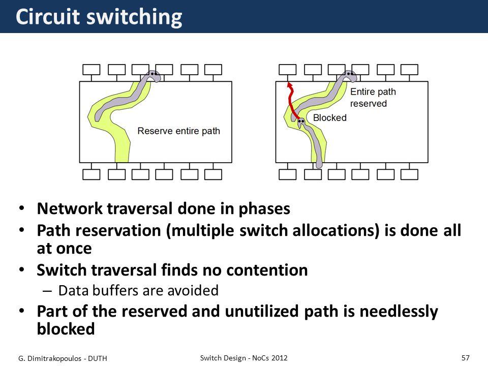 Circuit switching Switch Design - NoCs 2012 G.